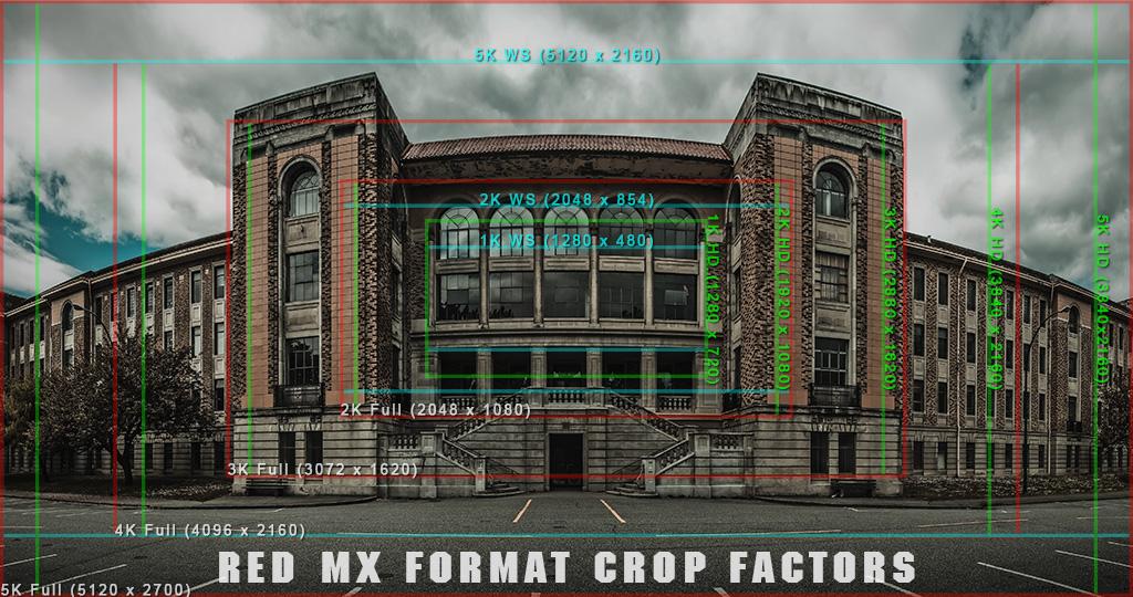 RedMXFormatCropFactors