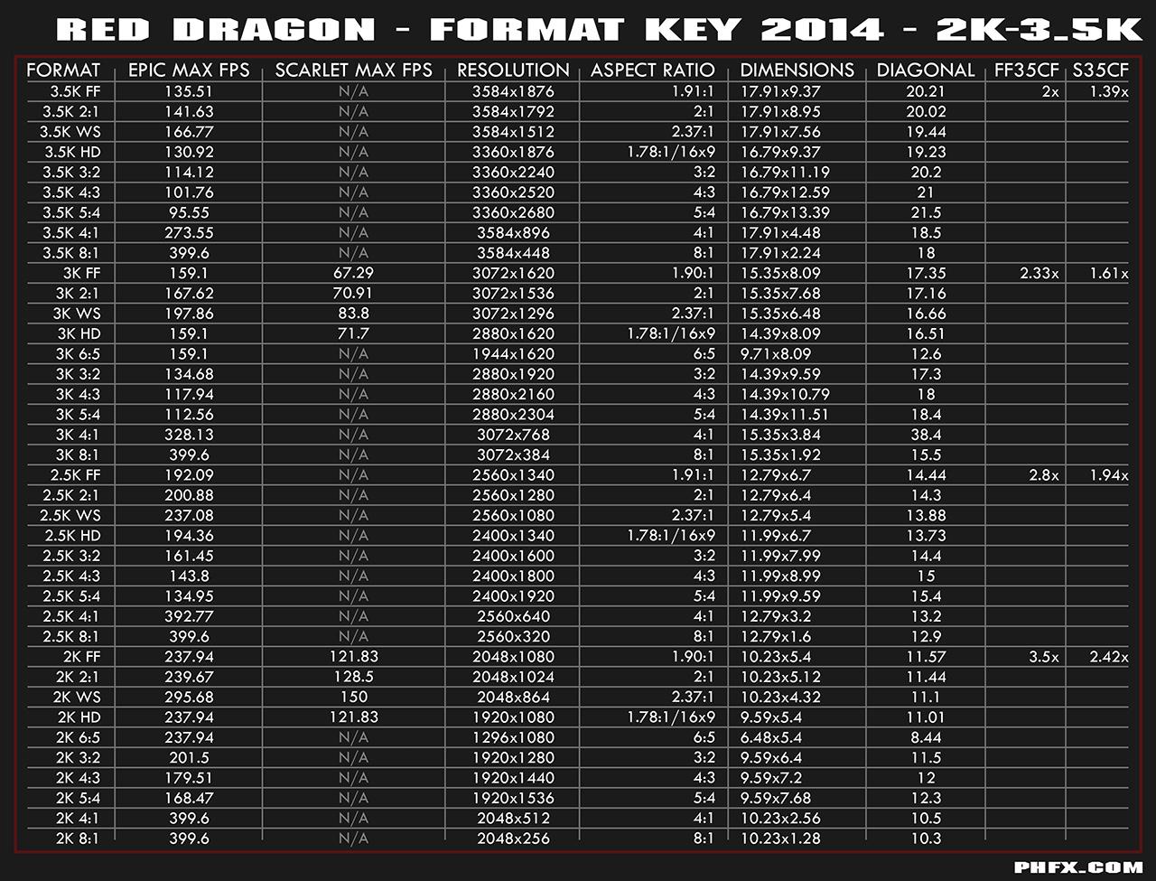phfx_redDragon_FormatKey_02_2k3p5K